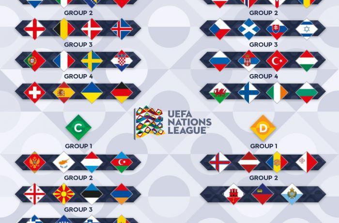 Лига Наций УЕФА 2020/21: Албания попала в одну группу с Беларусью, Казахстаном и Литвой